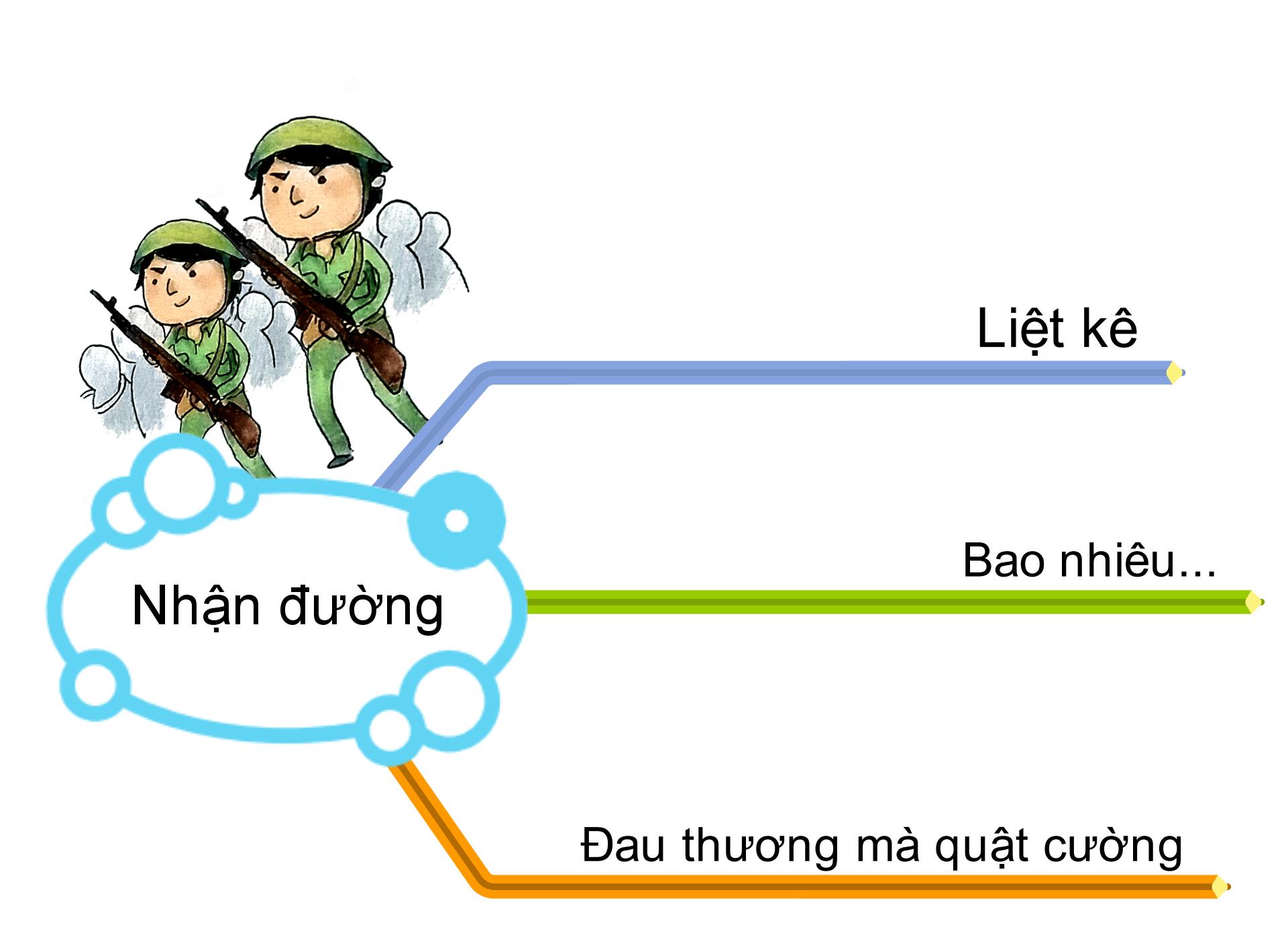 nhan-duong