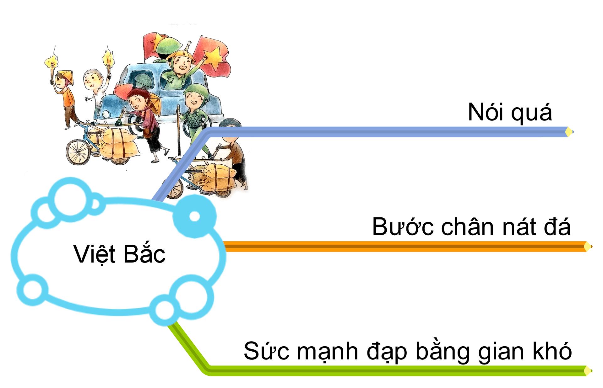 viet-bac