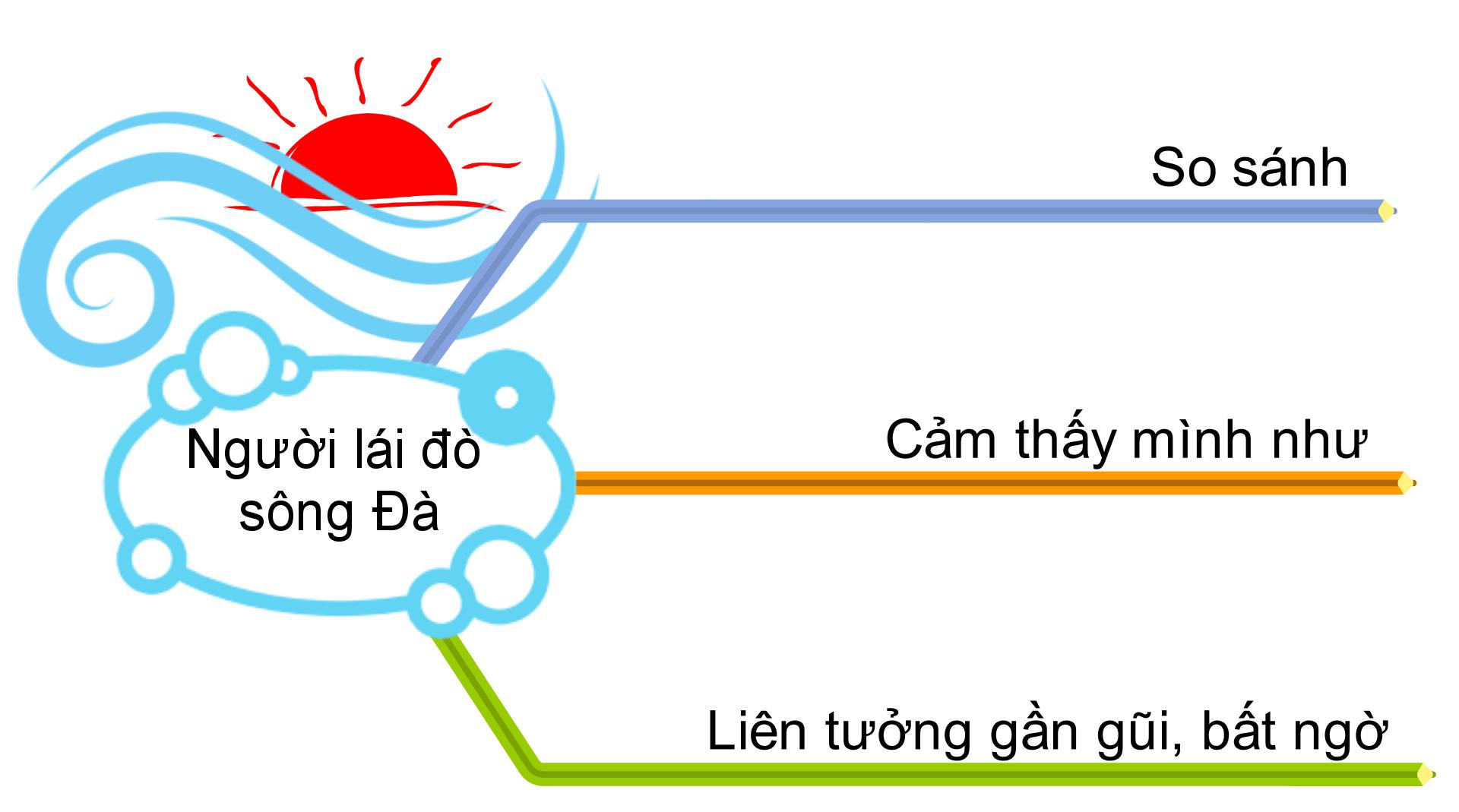 nguoi-lai-do-song-da