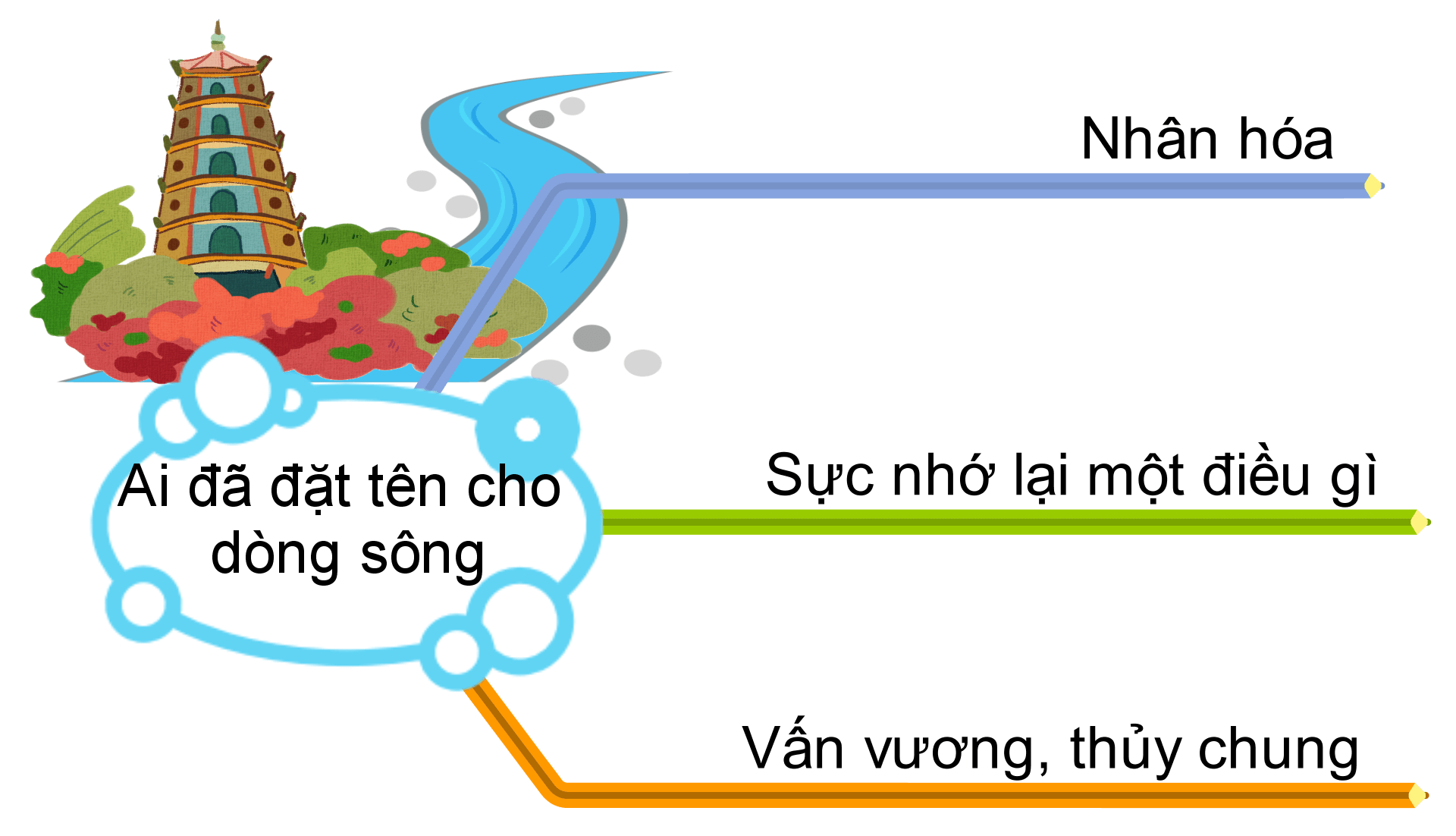 ai-da-dat-ten-cho-dong-song