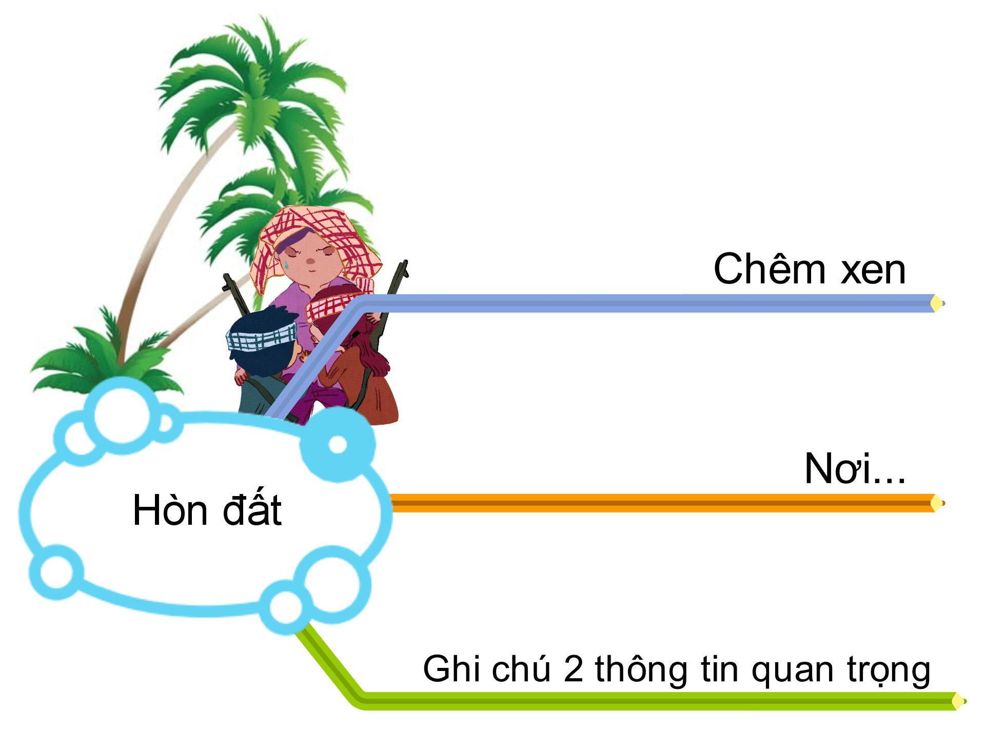 hon-dat
